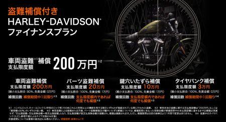 盗難補償付きHARLEY-DAVIDSONファイナンスプラン!