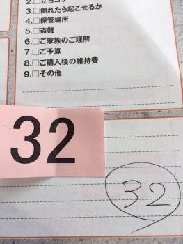 新型ソフテイル試乗会時プレゼントの当選者決まる!