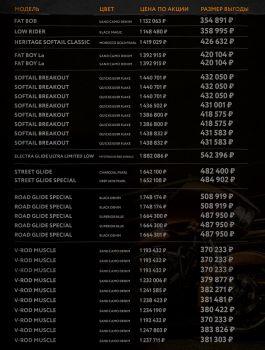 Hard Sale в Краснодар Harley-Davidson!