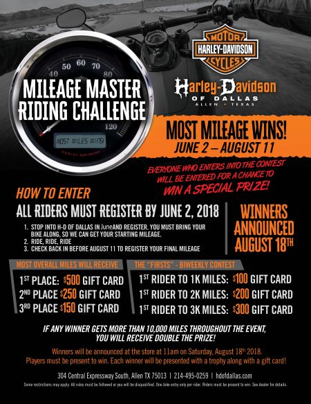 2nd Annual Mileage Master Contest 2018