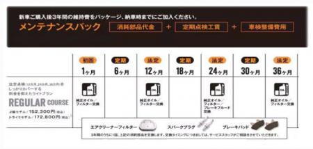 各種キャンペーン適応のラストチャンス!!