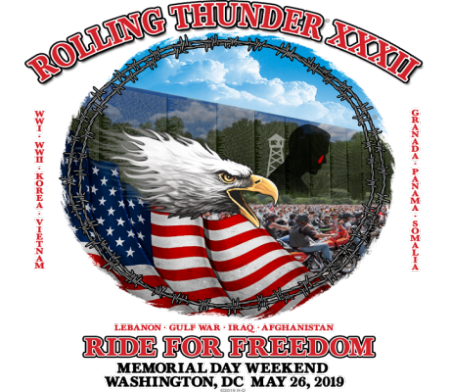 Rolling Thunder® Inc Open House