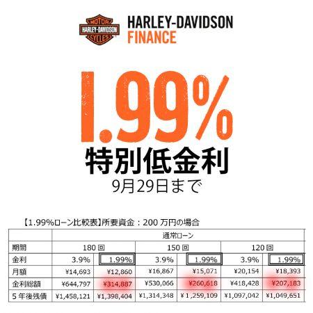 1.99%特別低金利は9月末まで