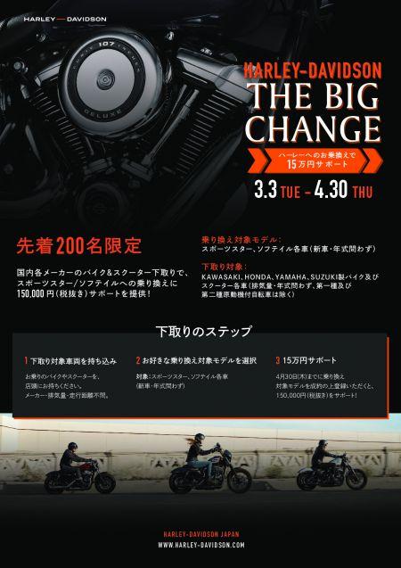 """THE BIG CHANCE"
