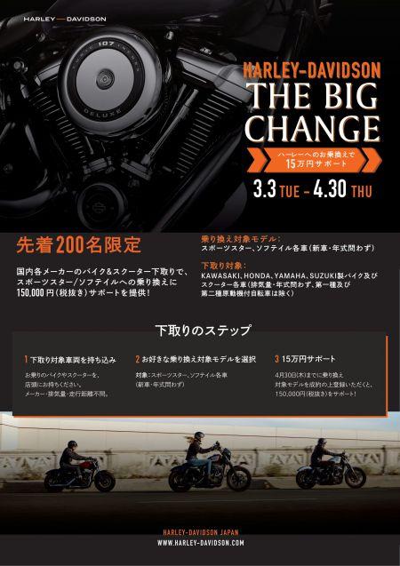 【THE BIG CHANGE】キャンペーン